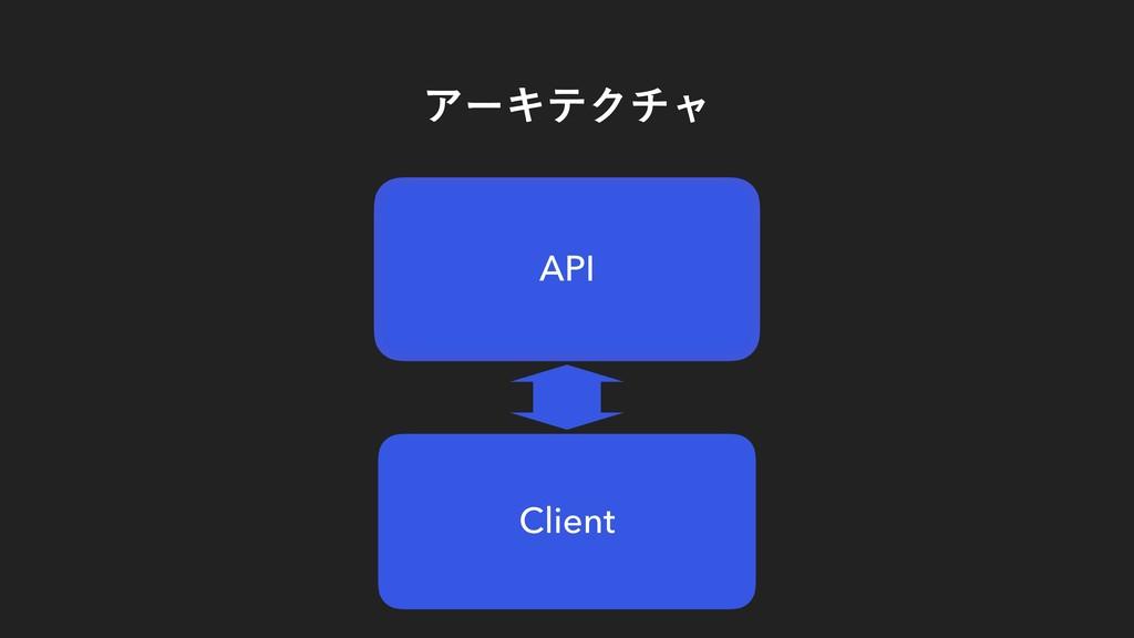 Client ΞʔΩςΫνϟ API