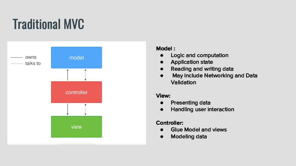 Traditional MVC Model : ● Logic and computation...