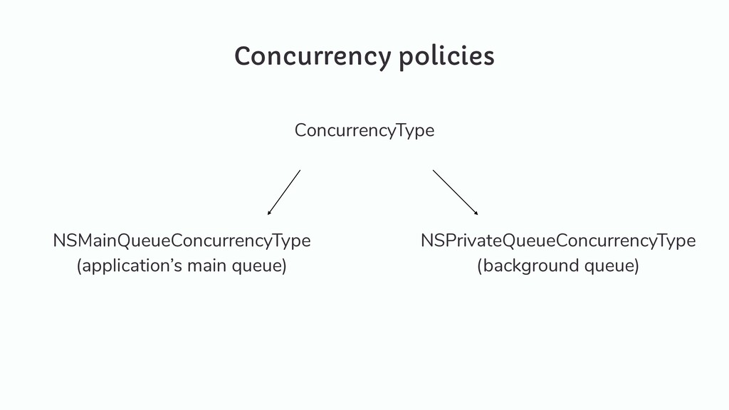 Concurrency policies ConcurrencyType NSPrivateQ...