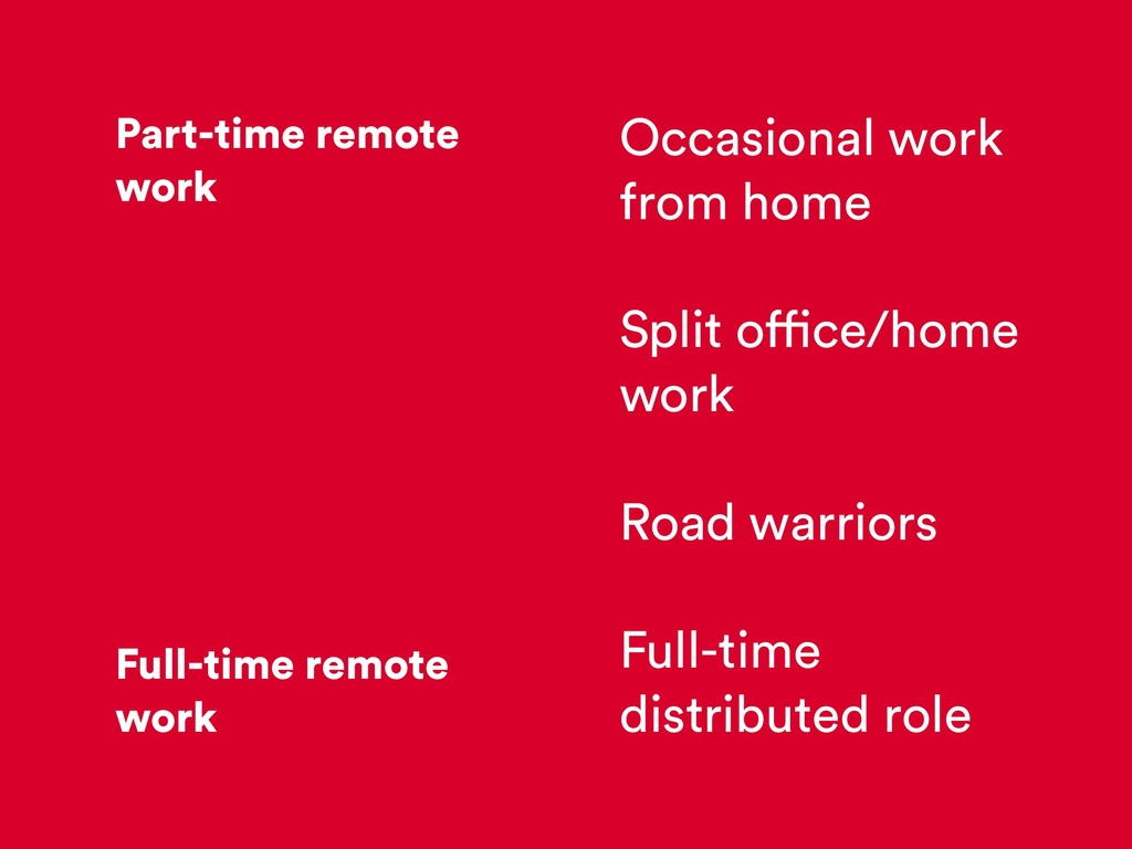 Part-time remote work Full-time remote work Occ...
