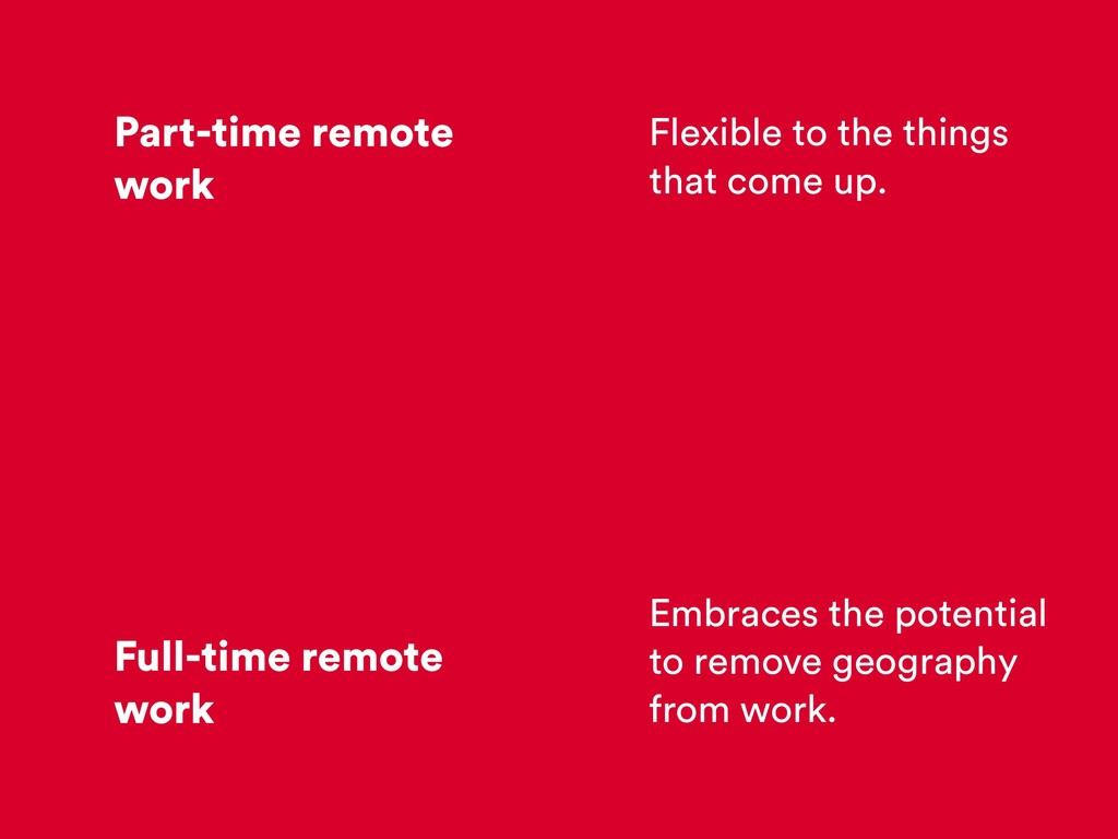 Part-time remote work Full-time remote work Fle...