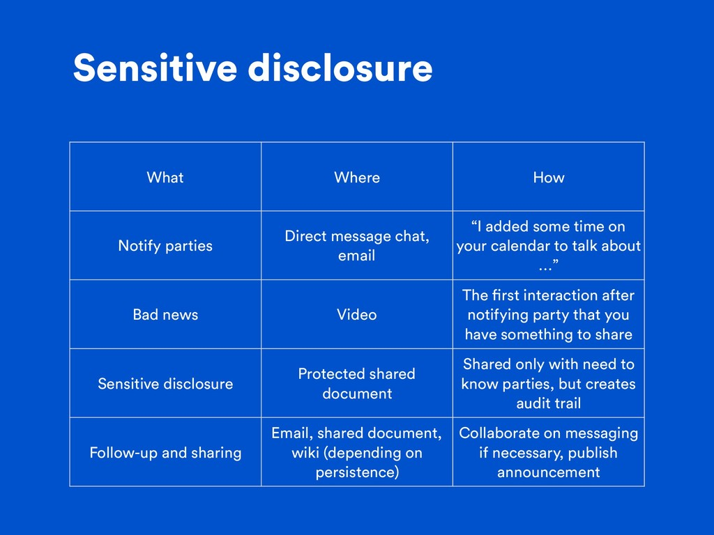 Sensitive disclosure What Where How Notify part...