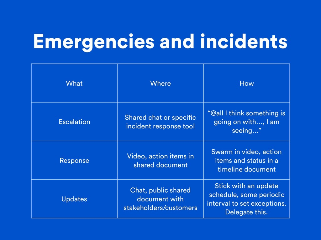 Emergencies and incidents What Where How Escala...