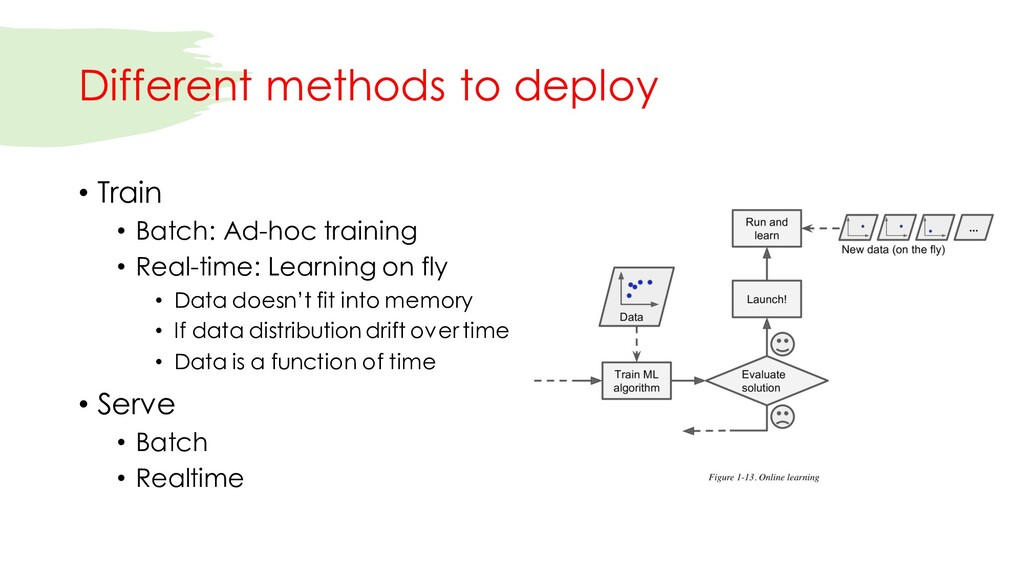 Different methods to deploy • Train • Batch: Ad...