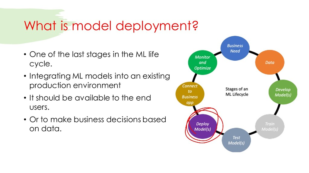 What is model deployment? • One of the last sta...