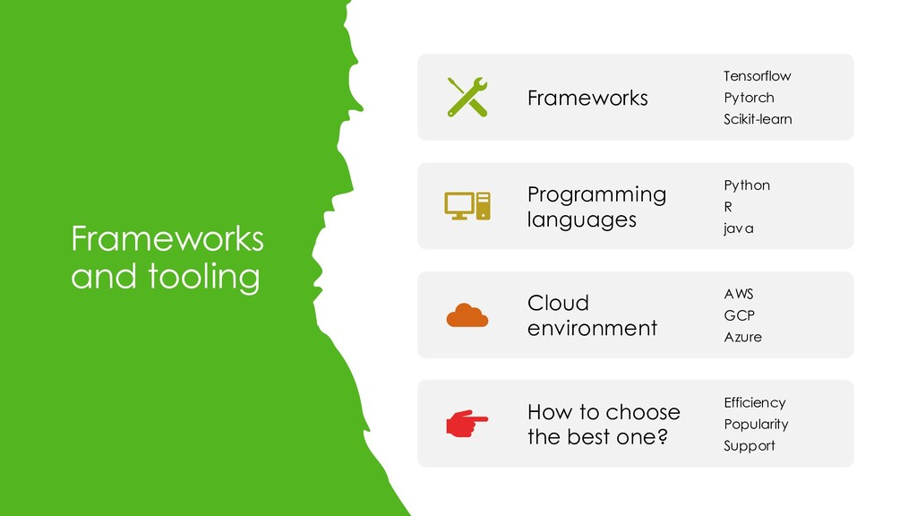 Frameworks and tooling Frameworks Tensorflow Py...