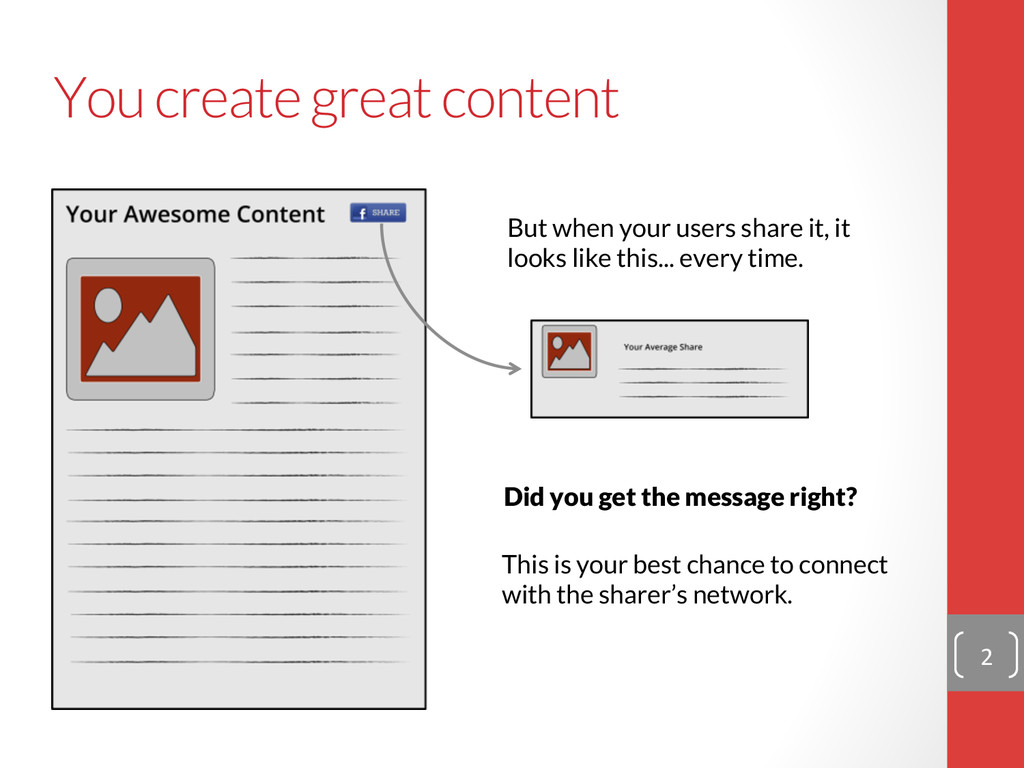 You create great content But when your users s...