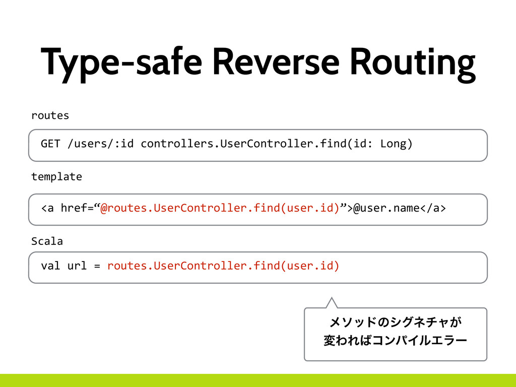 Type-safe Reverse Routing ϝιουͷγάωνϟ͕ มΘΕ͹ίϯύΠϧ...