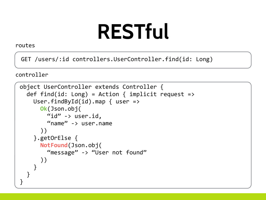 RESTful GET	