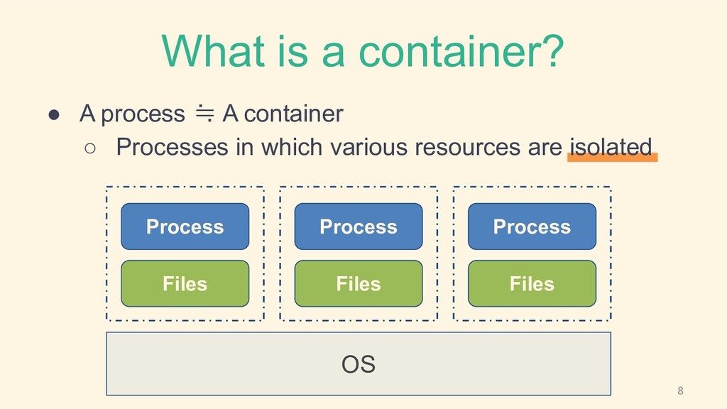What is a container? ● A process ≒ A container ...