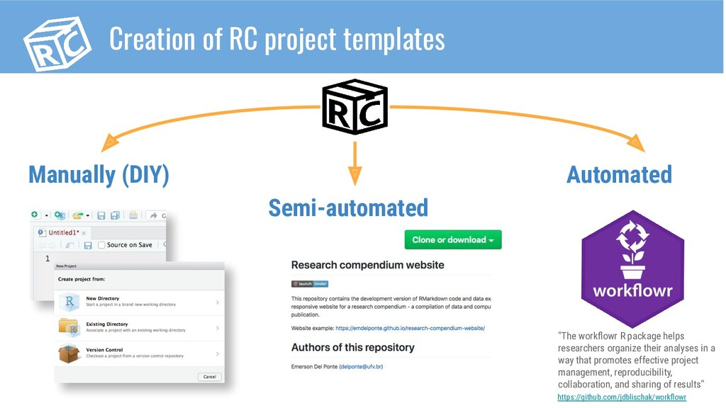 Creation of RC project templates Manually (DIY)...