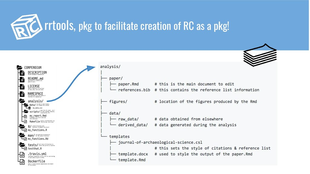 rrtools, pkg to facilitate creation of RC as a ...