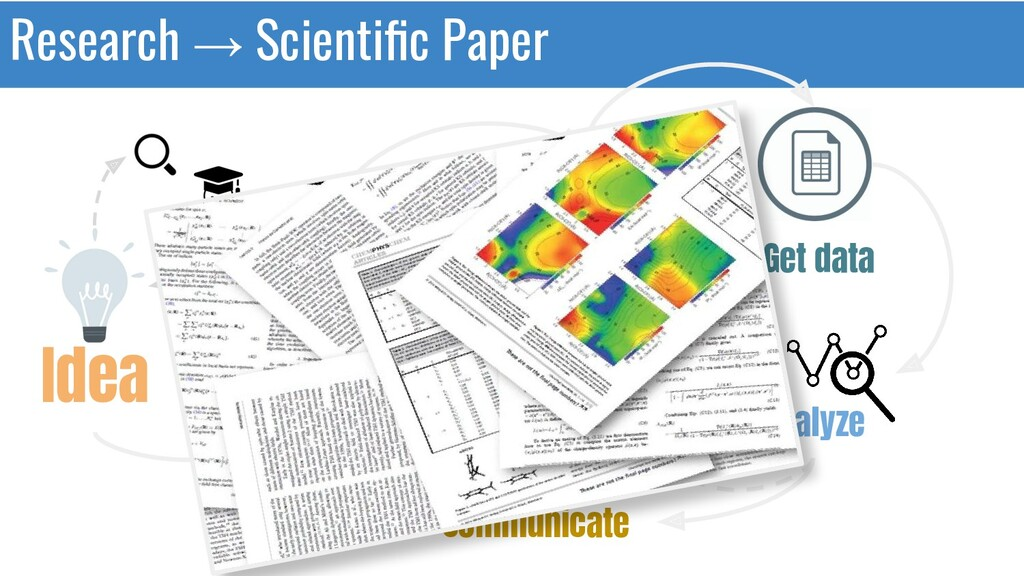Research → Scientific Paper Idea Register (propo...