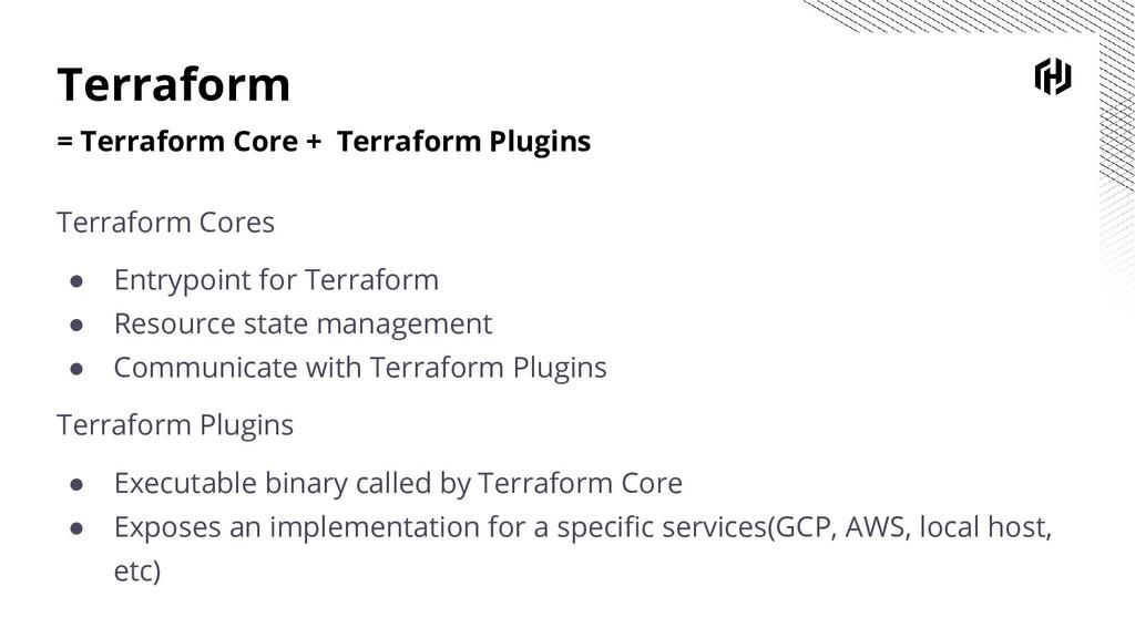 Terraform = Terraform Core + Terraform Plugins ...