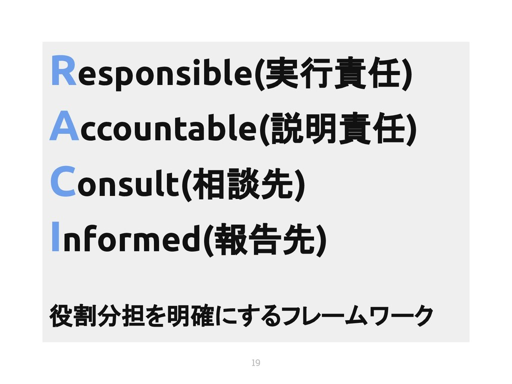 19 Responsible(実行責任) Accountable(説明責任) Consult(...