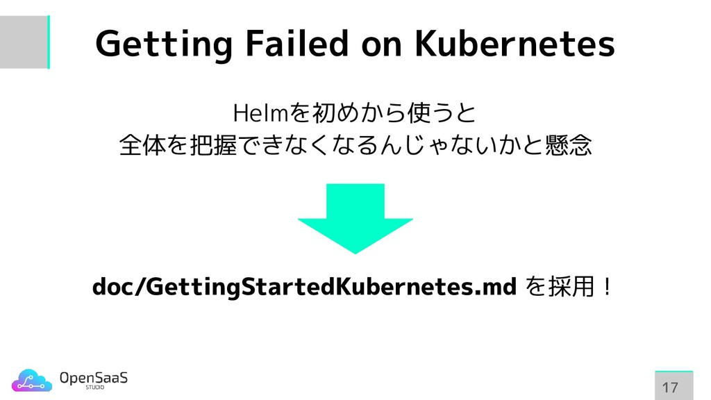 Getting Failed on Kubernetes Helmを初めから使うと 全体を把握...