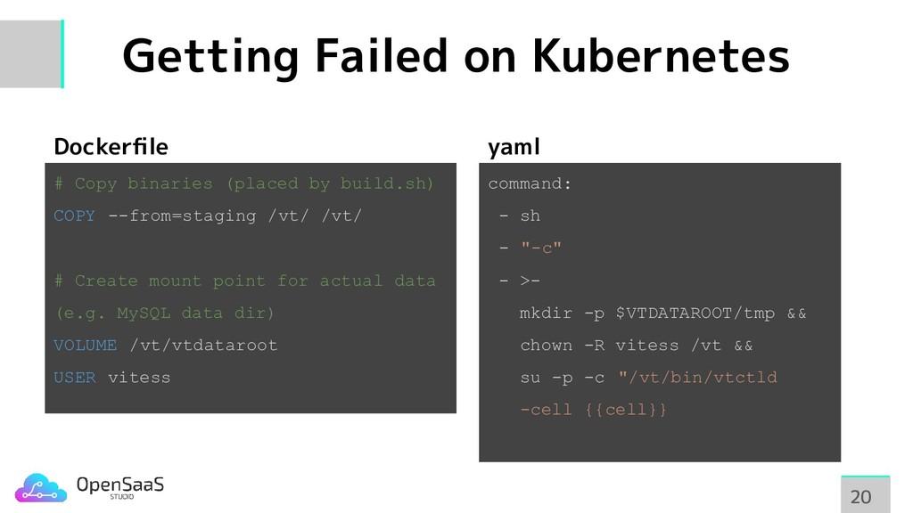 Getting Failed on Kubernetes 20 20 # Copy binar...