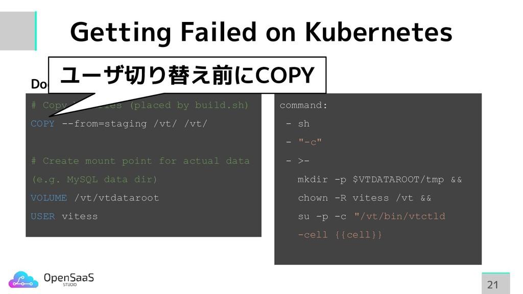 Getting Failed on Kubernetes 21 21 # Copy binar...