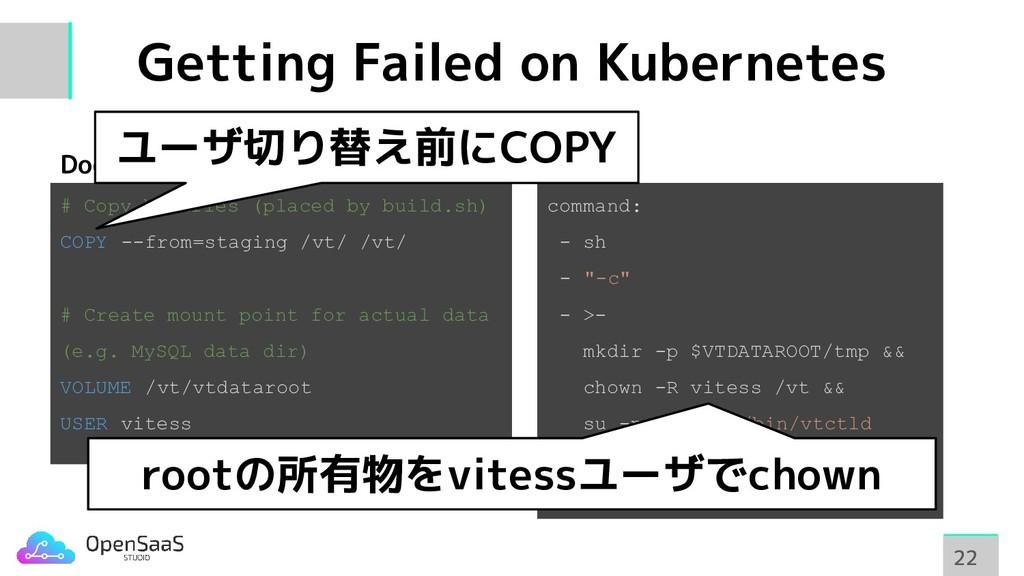 Getting Failed on Kubernetes 22 22 # Copy binar...