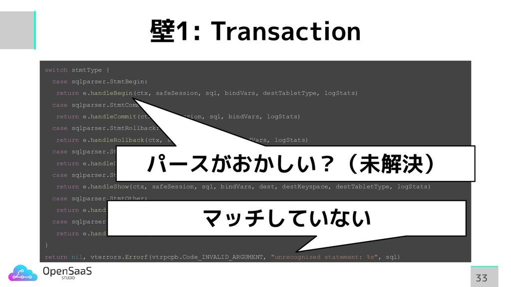 壁1: Transaction 33 33 switch stmtType { case sq...