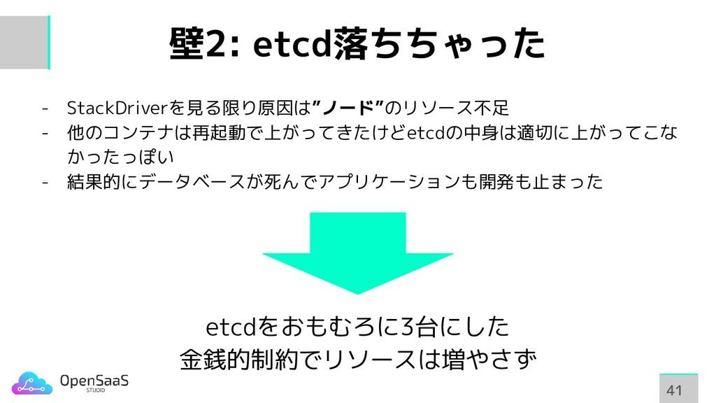 """壁2: etcd落ちちゃった - StackDriverを見る限り原因は""""ノード""""のリソース不..."""