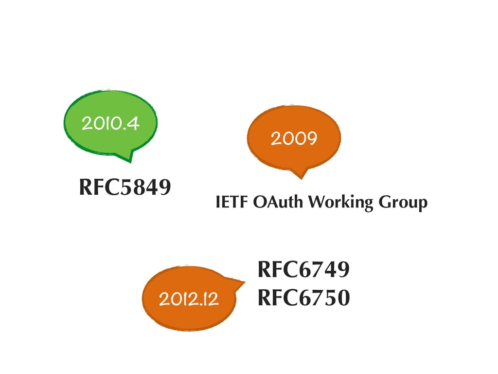 2010.4 RFC5849 IETF OAuth Working Group 2009 20...