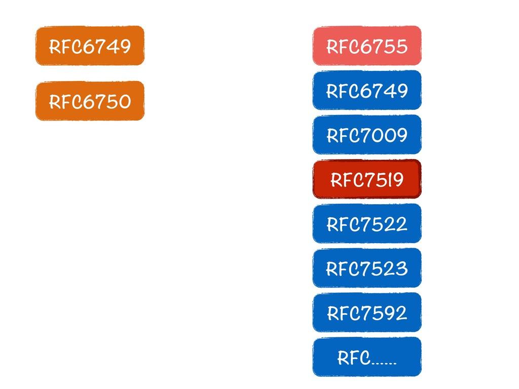 RFC6749 RFC6750 RFC6755 RFC6749 RFC7009 RFC7519...