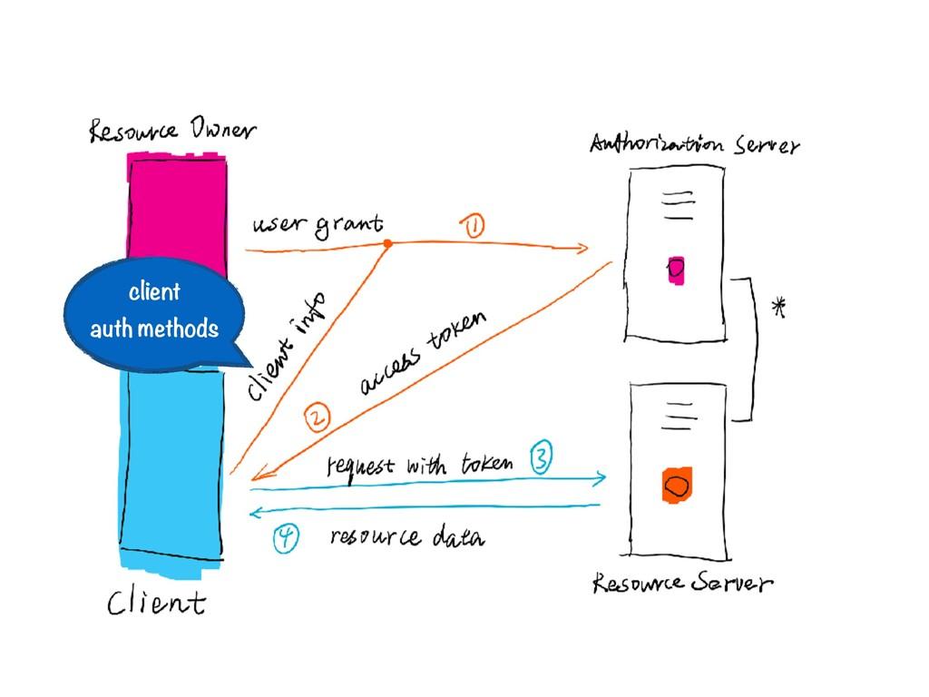 client auth methods