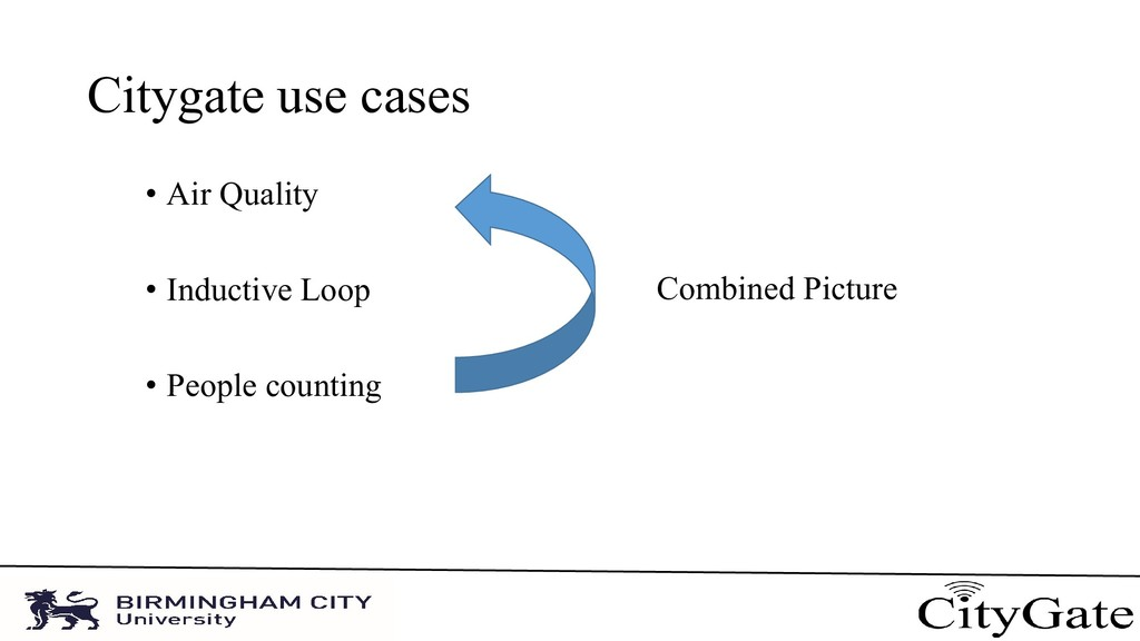 Citygate use cases • Air Quality • Inductive Lo...