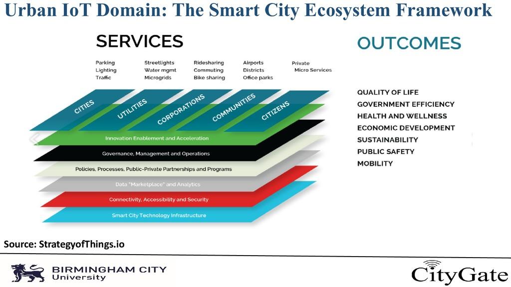Urban IoT Domain: The Smart City Ecosystem Fram...