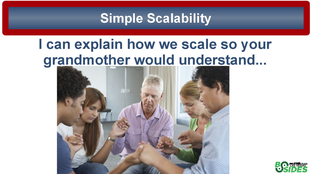 © 2015 Assimilation Systems Limited 9/29 Simple...