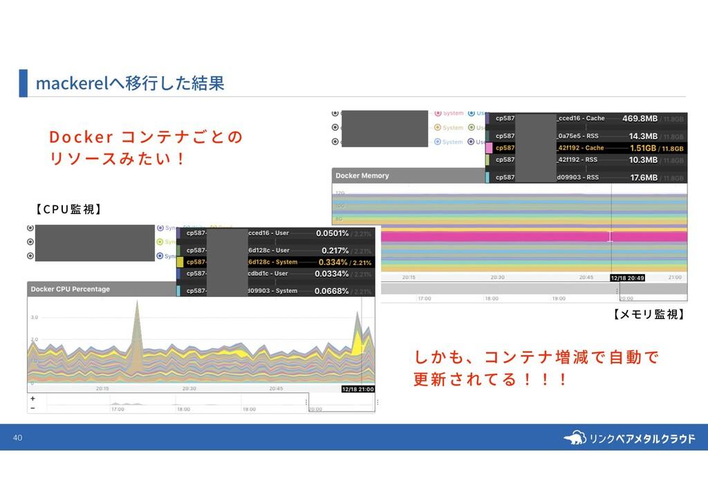 40 mackerelへ移⾏した結果 【CPU監視】 【メモリ監視】 Docker コンテナご...