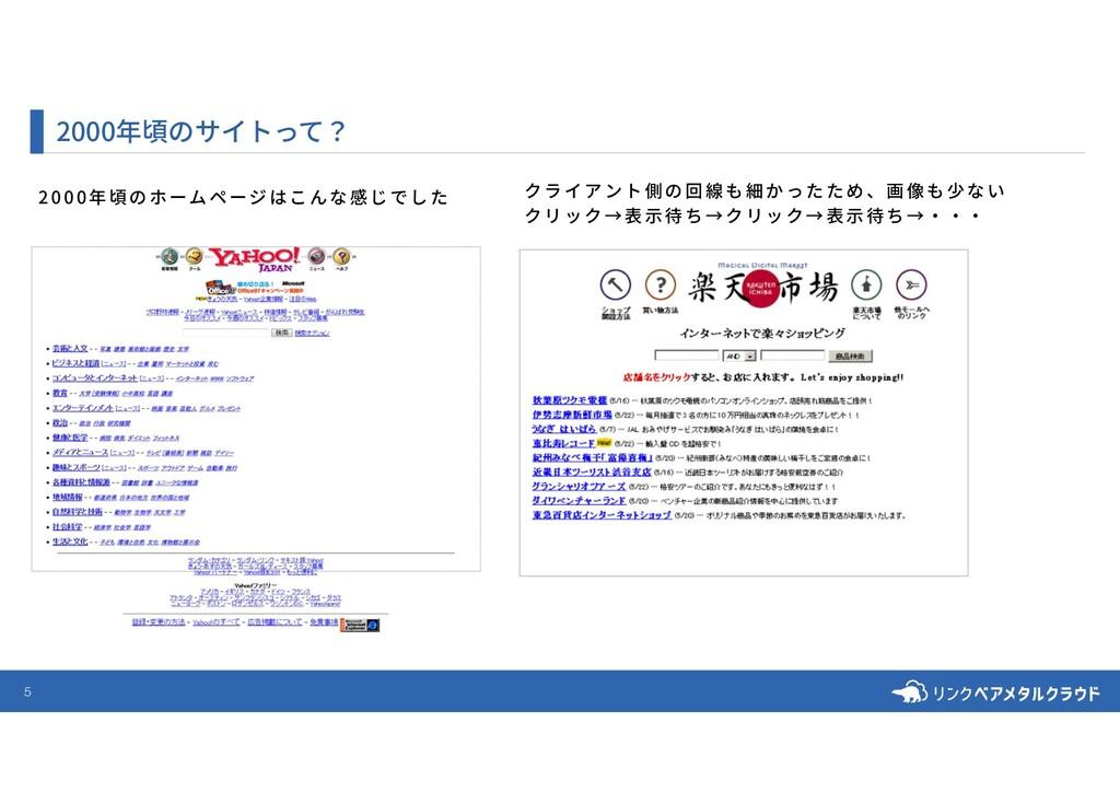 5 2000年頃のサイトって? 2000年頃のホームページはこんな感じでした クライアント側の...