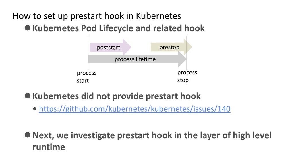 How to set up prestart hook in Kubernetes ⚫Kube...