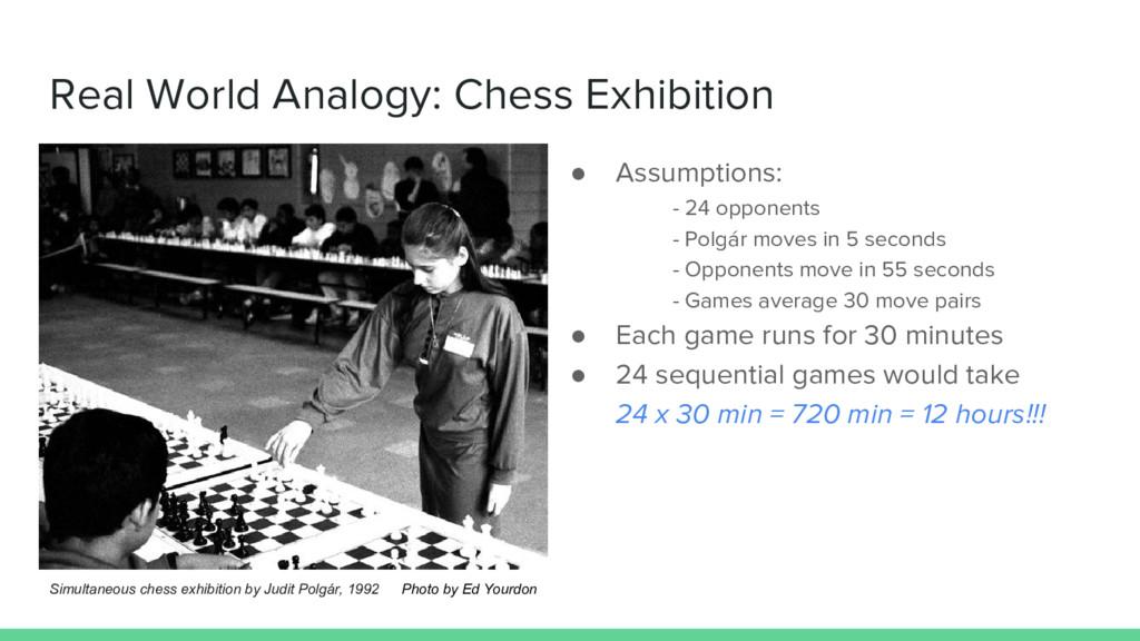 Real World Analogy: Chess Exhibition ● Assumpti...