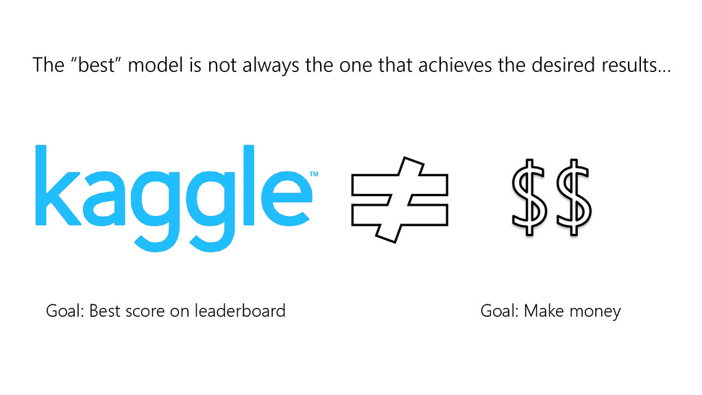 """Goal: Best score on leaderboard The """"best"""" mode..."""