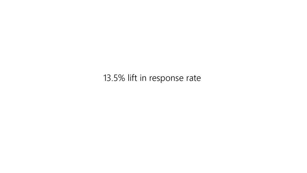 13.5% lift in response rate