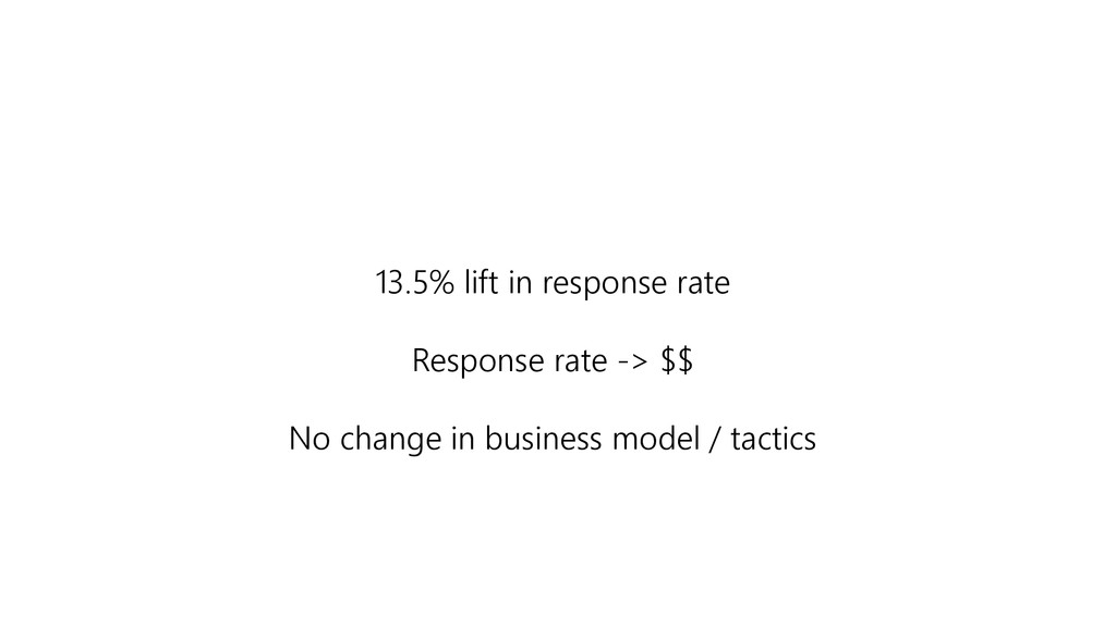 13.5% lift in response rate Response rate -> $$...