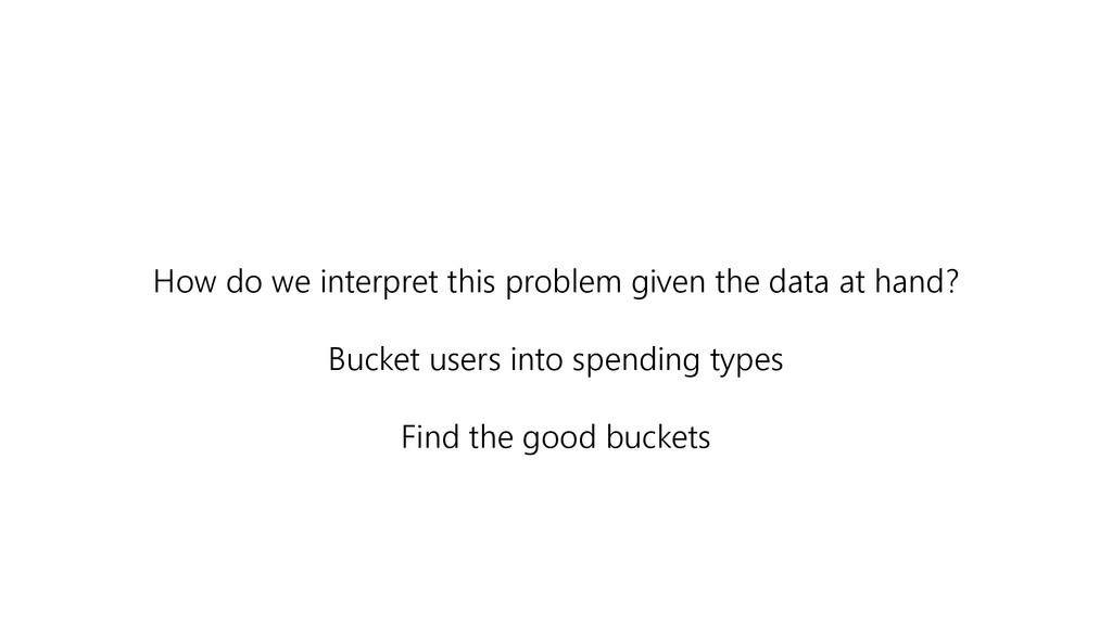 How do we interpret this problem given the data...