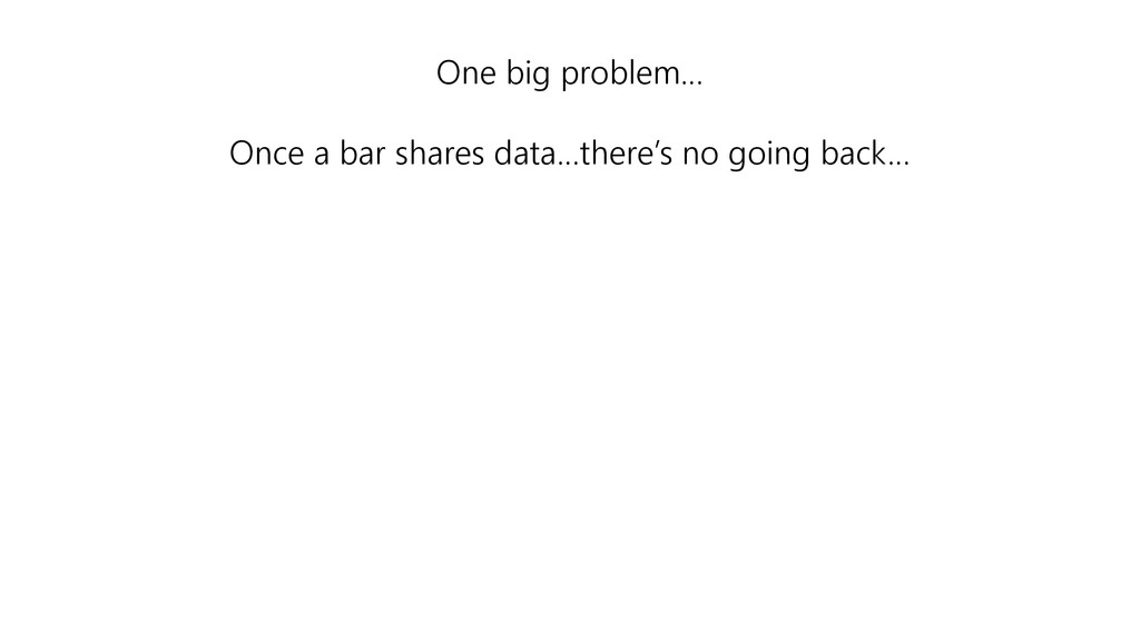One big problem… Once a bar shares data…there's...