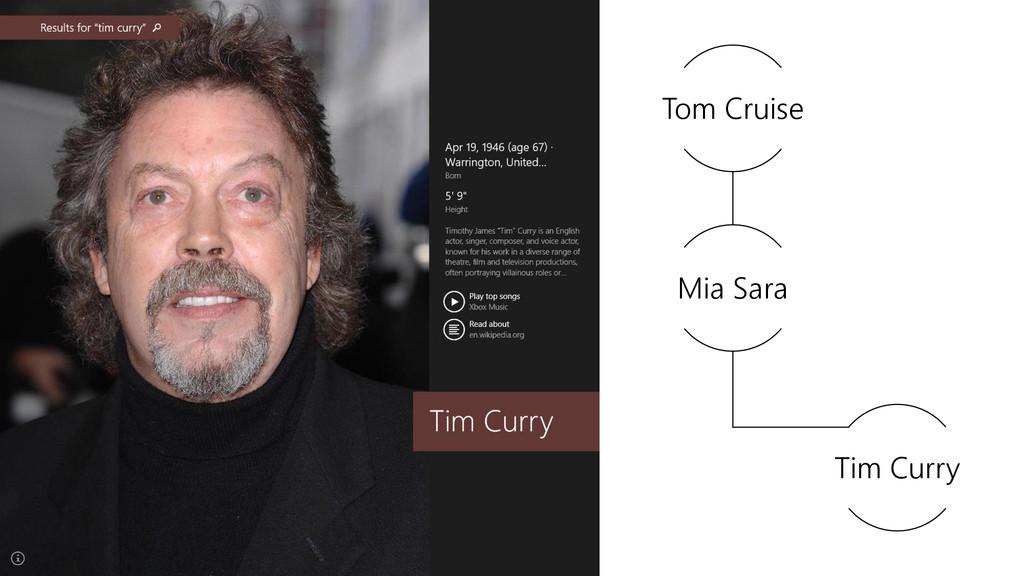 Tom Cruise Mia Sara Tim Curry