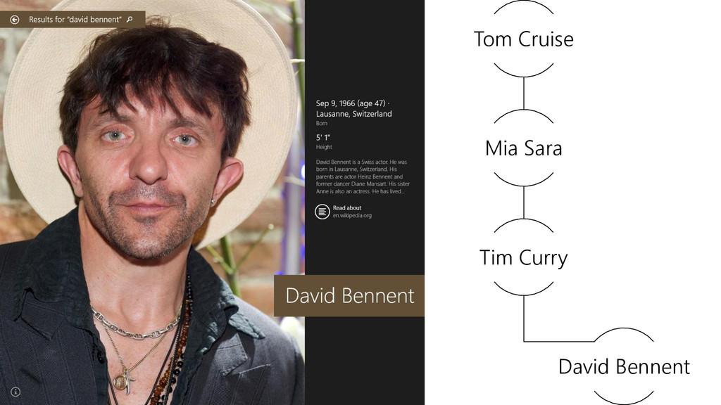 Tom Cruise Mia Sara Tim Curry David Bennent