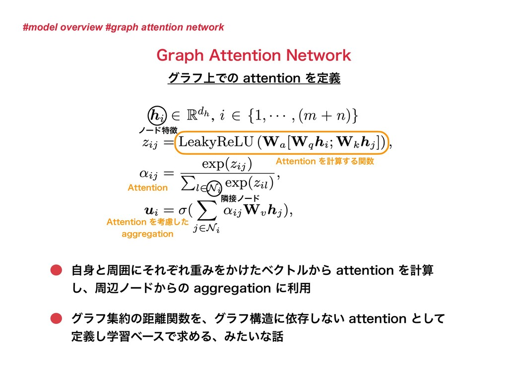 #model overview #graph attention network ࣗ਎ͱपғʹ...