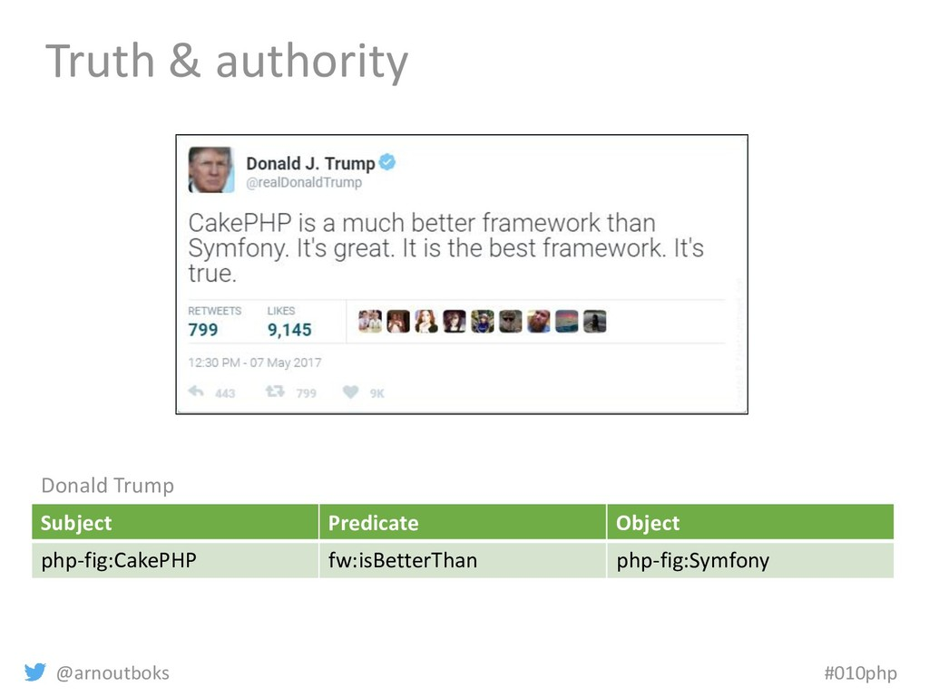 @arnoutboks #010php Truth & authority Subject P...