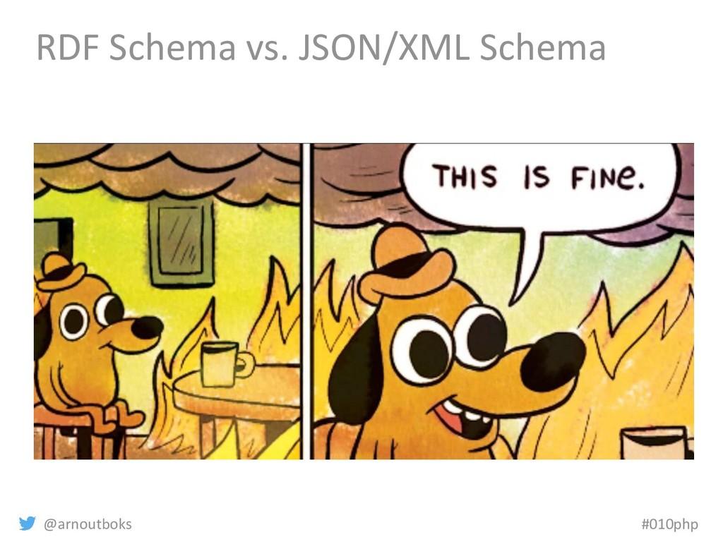 @arnoutboks #010php RDF Schema vs. JSON/XML Sch...