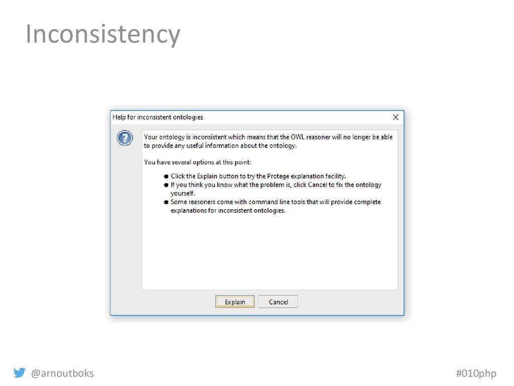 @arnoutboks #010php Inconsistency