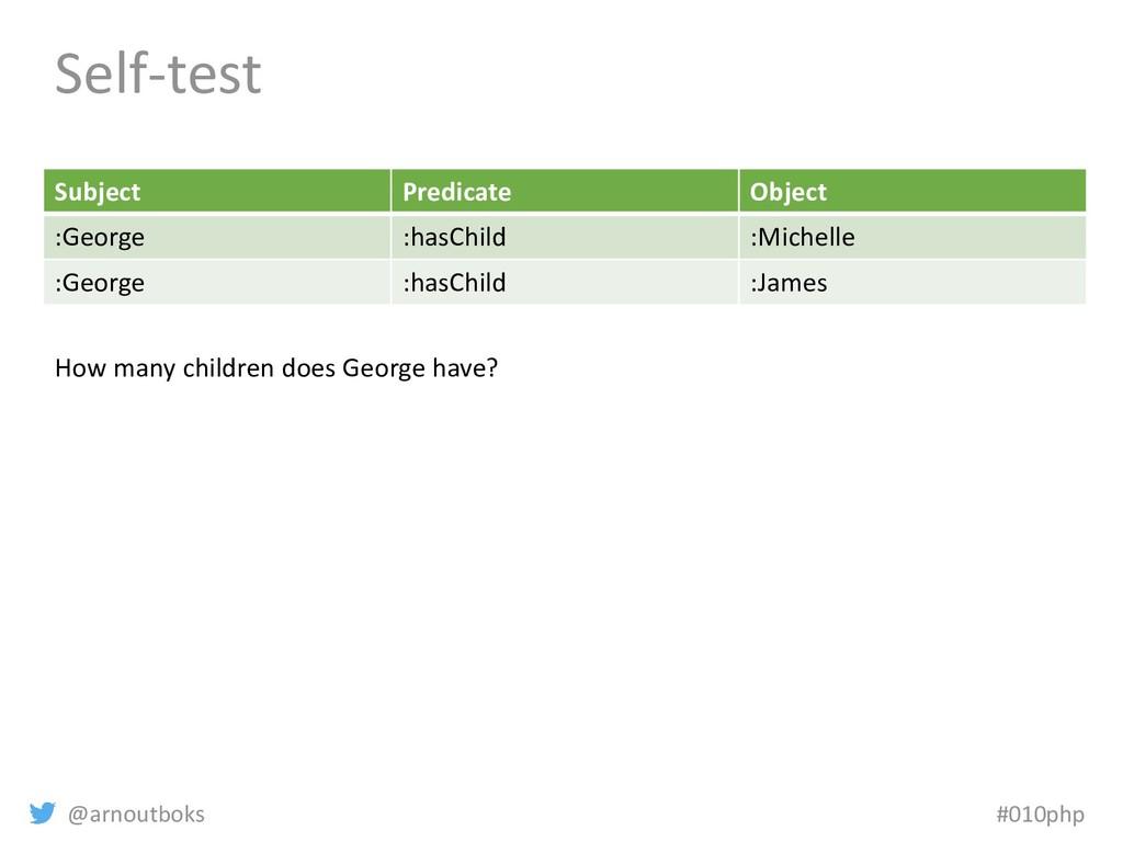@arnoutboks #010php Self-test Subject Predicate...
