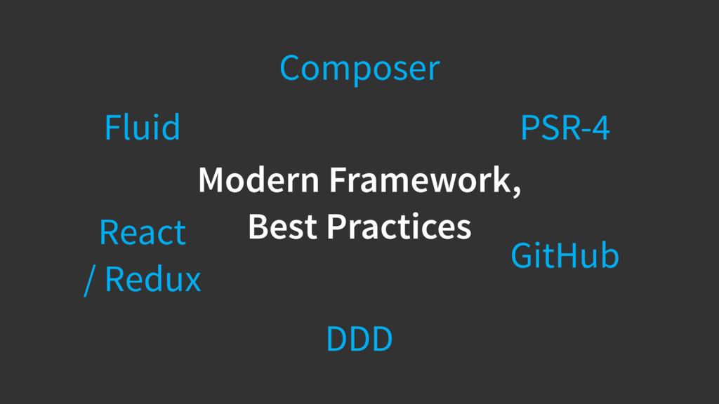 Modern Framework, Best Practices PSR-4 Compose...