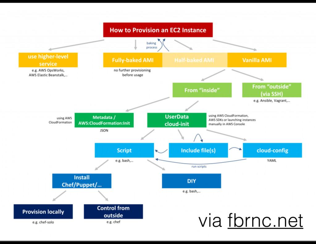 via fbrnc.net