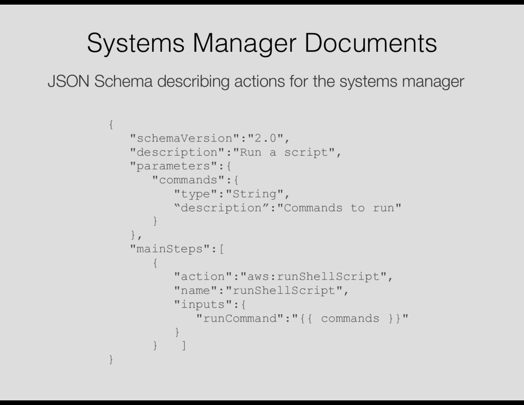 Systems Manager Documents JSON Schema describin...